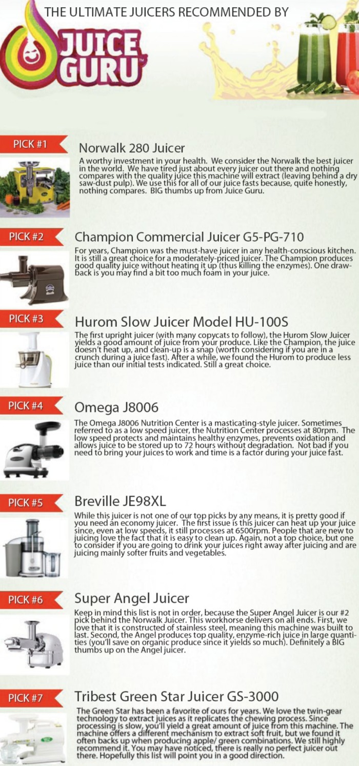 juicer-recommendations